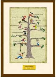 Goofy Family Tree